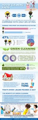 1 part time maid cleaning services auntie cleaner singapore house cleaning inforgraphic auntie cleaner
