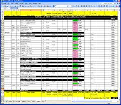 profit and loss excel spreadsheet excel profit and loss formula natural buff dog