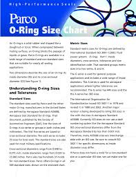 O Ring Chart Understanding O Ring Sizes And Tolerances