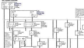 2007 ford mustang wiring diagram bjzhjy net 2007 ford mustang stereo wiring diagram 2007 ford mustang fuse box diagramfuse wiring diagram images database fuel pump relay the connector interior diag 199