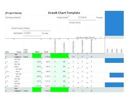 Project Management Excel Templates Free Chart Excel Template Free Printable Project Management