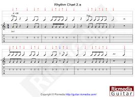 Rhythm Chart 2 A Ricmedia Guitar