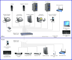 wireless home theater connection diagram wiring diagram list wireless home theater diagrams wiring diagram wireless home theater connection diagram