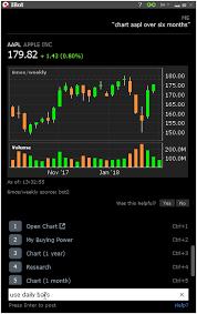 Natural Language Interface To Trading Interactive Brokers