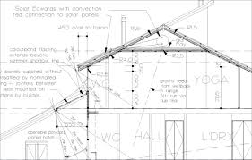 Building Construction Process Flow Chart Pdf The Design Process Yourhome