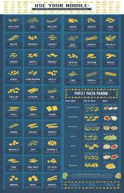 Spaghetti Number Chart