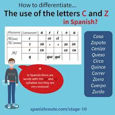 When you know what the sound of it is (by knowing how to pronounce the simple word. How To Write And Pronounce The Letters C K Z S X Qu And Ch In Spanish