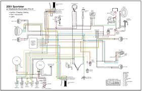 harley softail frame diagram justanswercom motorcycle harley softail frame diagram justanswercom motorcycle harley softail frame diagram justanswercom motorcycle
