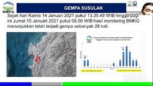Tingkatkan upaya mitigasi gempabumi dan tsunami, kepala bmkg lakukan verifikasi peta rawan bencana di kulon progo. Bmkg Beberkan Sejarah Gempa Di Sulbar Tahun 1967 Dan 1969 Picu Tsunami