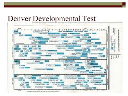 Denver Developmental Scale Chart Denver Developmental Screening Test Sada Margarethaydon Com