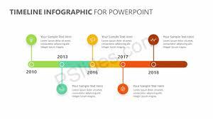 Timeline Powerpoint Slide Timeline Infographic Powerpoint Timeline Pslides