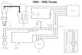 1984 palomino camper wiring schematic wiring diagram sys 1984 palomino camper wiring schematic wiring diagrams konsult 1984 palomino camper wiring schematic
