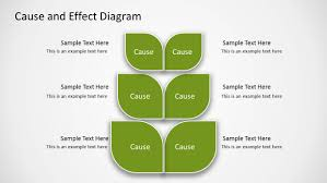 What Is A Cause And Effect Diagram Green Cause Effect Diagram For Powerpoint