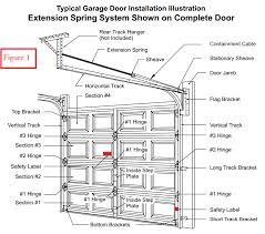 garage door spring home depotHow do you replace garage door rollers  The Home Depot Community
