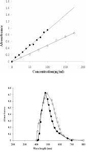 Phenergan Dosage Chart Phenergan Over The Counter Uk Phenergan Ulotka