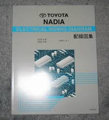 Nadia wiring diagram compilation (MC front after all type ...