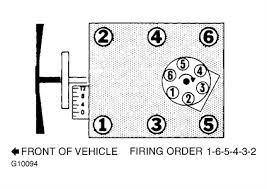 1995 4 3 vortec firing order diagram 1995 image astro van engine diagram questions answers pictures fixya on 1995 4 3 vortec firing order diagram chevrolet