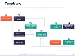 Service Request Flow Chart Customer Service Process Flow Chart Powerpoint Presentation
