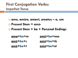 Ppt Conjugating Latin Verbs Imperfect And Future Tenses