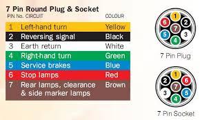 7 pin flat trailer wiring facbooik com 6 Pin Trailer Plug Diagram ford trailer wiring diagram 6 pin wiring diagram 6 pin trailer plug wiring diagram