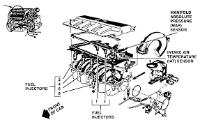 2002 bmw 525i engine diagram wiring library car diagram 21 awesome v8 car engine diagram picture inspirations full size of car diagram 04 bmw 525i engine diagram