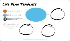 Life Planning Templates Life Blueprint Template Ejebo