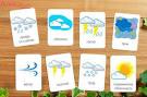 Карточки с картинками для детей