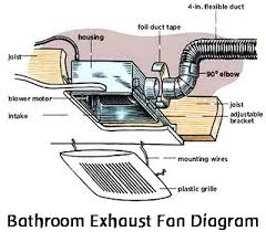 how to replace a noisy or broken bathroom vent exhaust fan bathroom exhaust fan diagram