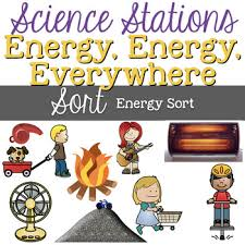 Sort Types Of Energy Kinetic Potential Sound Electrical Thermal Energy