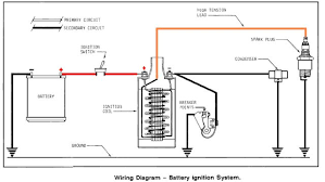 1969 jacobsen hydro super chief 1200 mechanical & hydraulics Coil Ignition Wiring Diagram Coil Ignition Wiring Diagram #12 ignition coil resistor wiring diagram