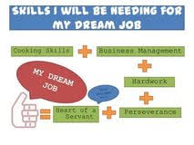 my dream job essays ideas for compare and contrast essays my dream job essay example for