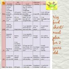 Diet Chart For 3 Years Old Baby Pin On Food
