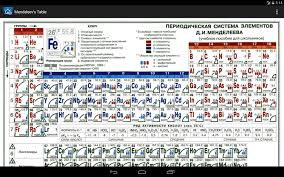 chemistry android apps on google play chemistry screenshot