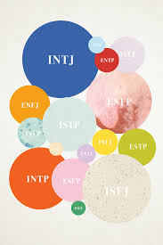 Celebrity Personality Types What Youre Most Annoyed By According To Myers Briggs