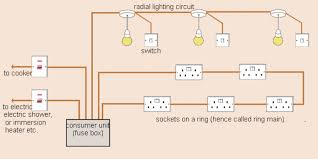 how to learn about domestic wiring and circuits made easy circuit diagram home wiring