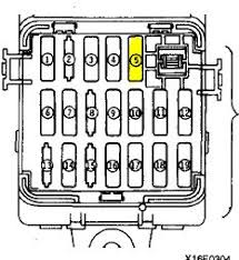location of the fuse to operate the mirrors and accesory plug ? Pajero Fuse Box just to be clear, is this the fuse you have verified? if so, what was the amperage rating of the fuse? pajero fuse box layout