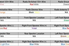 vw lupo wiring diagram wiring diagram vw polo stereo wiring diagram at Vw Polo Stereo Wiring Diagram