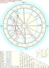 Relocation Natal Chart Why I Use Relocation Charts At Astrology Weekly
