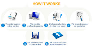 custom research paper writing Best Research Paper Writing Service Essay Writing Service