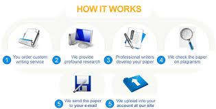 term paper editing