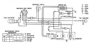 crf 70 wiring diagram wiring diagram crf 70 wiring diagram wiring diagram listhonda crf wiring diagram manual e book crf 70 wiring