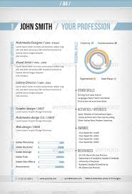 Single Page Resume Template Mesmerizing Top 48 Modern Resume Templates To Impress Any Employer WiseStep