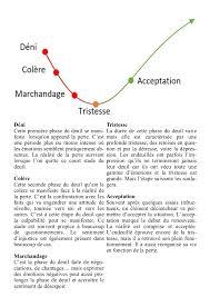 Perversion Narcissique Et Deuil Originaire Suite 22 Agoravox Le