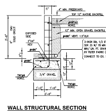 Small Picture Cantilever and Restrained Retaining Wall Design Software
