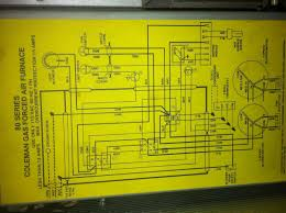 coleman mobile home electric furnace wiring diagram dgat for 19 4 electric furnace beauteous 15 coleman mobile home furnace diagram devdas angers kelsey bass 11