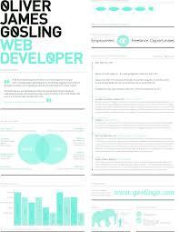 Free Resume Templates Design Cv Psd Mockups10 New Inside 89