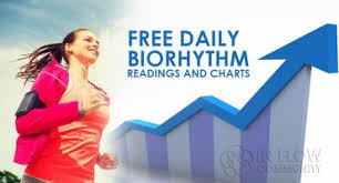 Free Daily Biorhythm Charts Free Daily Biorhythm Readings And Charts Community In Flow Llc