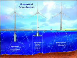 floating ocean windmills designed to generate more power