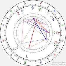 Goto Horoscope Natal Chart Maki Goto Birth Chart Horoscope Date Of Birth Astro
