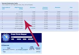 Avios Points Redemption Chart British Airways Avios